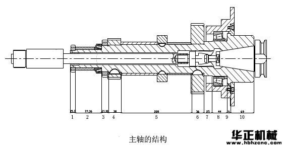 数控钻床主轴结构